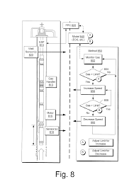 patent us20130175030 submersible pump control google patents