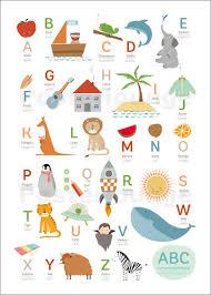 poster für kinderzimmer kinderzimmer bilder ab 6 90 bestellen gratisversand posterlounge