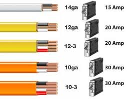 Ground Wire Size Table by Color Code For Residential Wire How To Match Wire Size And