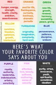 what does your favorite color say about you here s what your favorite color says about you healthpositiveinfo