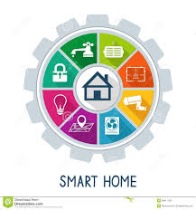 smart home at smart home automation technology concept on home
