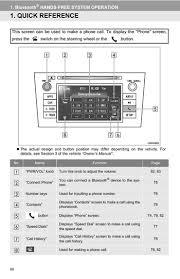 toyota tacoma bluetooth setup 2012 toyota tacoma toyota universal display audio system owner s