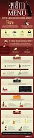 Cooking Infographic by How To Cook With Alcohol Infographic
