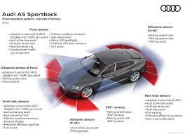 audi a5 mmi 2013 manual audi u0027s 2017 a5 sportback will take a while to arrive in malaysia