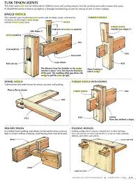 Woodworking Tv Shows Uk by The 25 Best Woodworking Shop Ideas On Pinterest