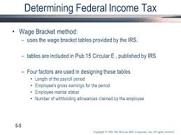 Irs Tax Withholding Tables Determining Payroll Deductions Ppt Download