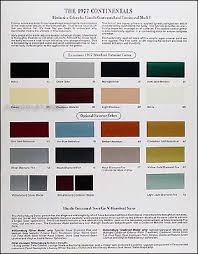 1977 lincoln continental u0026 mark v original factory paint chips