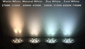 led color temperature 101 regularlink