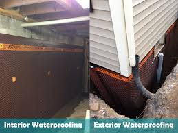 Interior Waterproofing Quality Services For Interior U0026 Exterior Basement Waterproofing