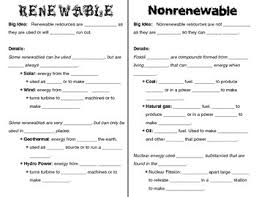 energy resources foldable renewable and nonrenewable by morris