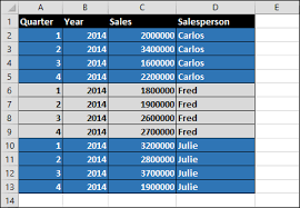 vlookups and pivot tables excel formulas lookups charts statistics and pivot tables