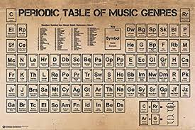 periodic table framed art amazon com poster service periodic table of music poster 24 inch