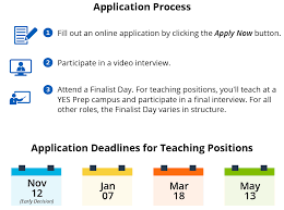 how to apply yes prep public schools