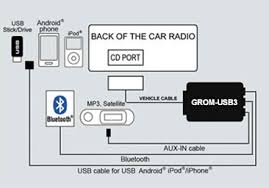 Add Usb Port To Car Stereo Nissan Infiniti Usb Android Ipod Iphone Bluetooth Aux Car Kit