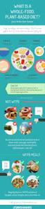 7 best plant based diet images on pinterest cook easy vegan