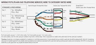 dsl wiring diagram radiantmoons me