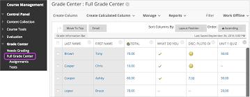 Map Scores By Grade Navigate Grading Blackboard Help