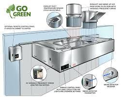 how do bathroom fans work kitchen exhaust fan motor or bath fan motor 89 nutone kitchen