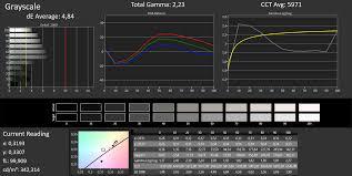 G Stige Einbauk Hen Test Asus Zenbook Ux510uw Cn044t Laptop Notebookcheck Com Tests