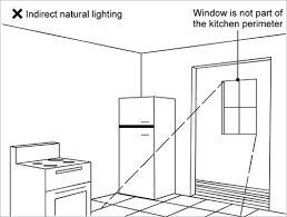 Accent Lighting Definition Lighting Yourhome