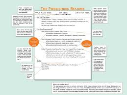 Examples Of Interpersonal Skills For Resume by Resume Buyer Cv Template Medical Assistant Cover Letters