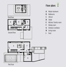 Cascade Floor Plan by Sustainable Architecture And Building Magazine Blog Archive