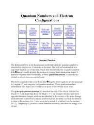 Electron Shells Worksheet Quantum Numbers And Electron Configurations Docx Atomic Orbital