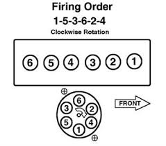 2002 jeep liberty cylinder order jeep firing order diagram 3 liter questions answers with