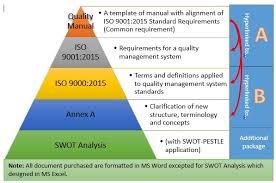 iso 9001 program template iso 9001 2015 manual