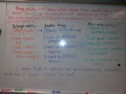 how to write raps on paper best 20 expository writing ideas on pinterest expository expository writing