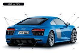 Audi R8 Blue - by design 2017 audi r8 automobile magazine