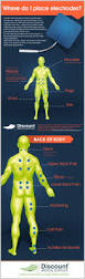 best 25 doctor of physical therapy ideas only on pinterest