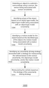 the patent search blog google u0027s driverless cars