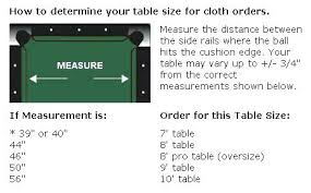 pool table sizes chart pool table size below is the chart containing my recommendation for