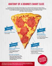 domino s nutrition biz dominos com
