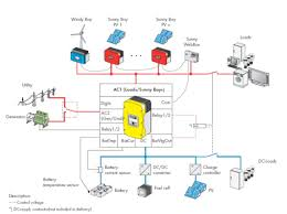 ac coupling how to cost effectively add battery back up to