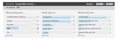 find college classmates linkedin classmates shows your entire alumni network readwrite