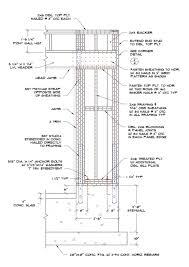 Overhead Door Augusta Ga by Garage Door Anatomy Image Collections Learn Human Anatomy Image