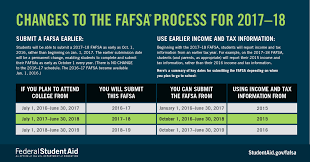 2 major fafsa changes you need to be aware of ed gov