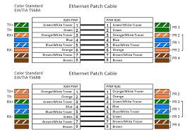 standard cat5 t568b wiring diagram dolgular com