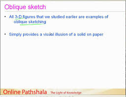 05 oblique drawing cbse maths youtube