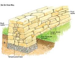 diy build a stone wall do it your self