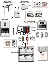 28 radian inverter wiring diagram 123wiringdiagrams