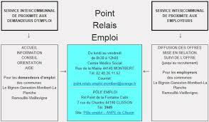 pole emploi siege social emploi mairie de vieillevigne 44