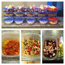 clean eating meal prep 101 http happyisthenewhealthy com