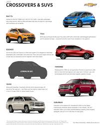 Chevy Traverse Interior Dimensions 2018 Chevrolet Traverse Crossover