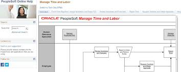 peoplesoft hrms tables list oracle hcm for you peoplesoft 9 2 business process maps available