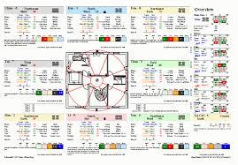 siheyuan floor plan outstanding feng shui house plans gallery best idea home design