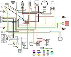 moped wiring diagram free wiring diagrams schematics
