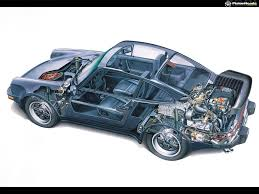 porsche turbo poster re pic of the week 911 turbo cutaway page 1 general gassing